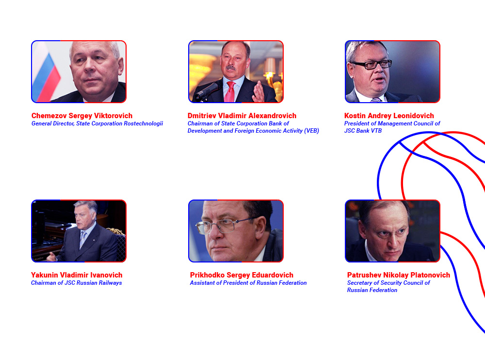Volkan Aksoy Marka Stratejisi ve Tasarım Çözümleri - Rusya Elbrus Projesi - Tasarım