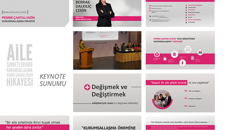 Volkan Aksoy Marka Stratejisi ve Tasarım Çözümleri - Aile Şirketlerinde Kurumsallaşma - Keynote
