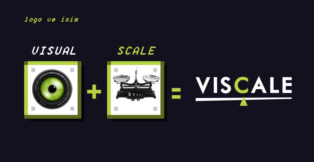 Volkan Aksoy Marka Stratejisi ve Tasarım Çözümleri - Inovasyon - Viscale - Logo Tasarımı
